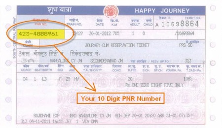 PNR Number on Indian Railway Ticket