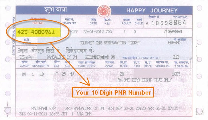 PNR on Indian Railway Ticket